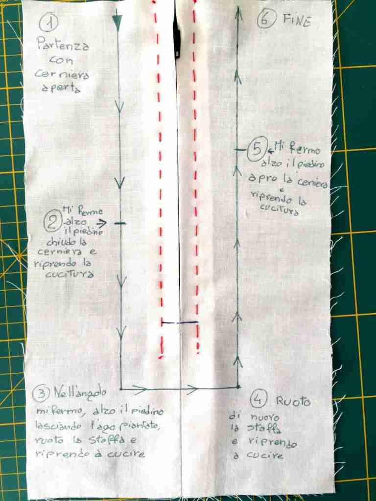Tutorial come cucire una cerniera 12